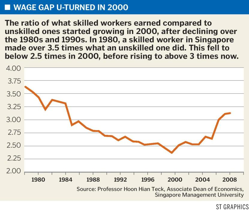 WAGE GAP U-TURNED IN 2000-page-001