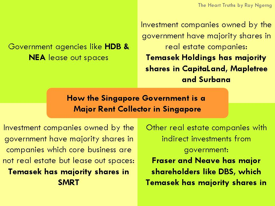 Are High Rents Stifling Businesses In Singapore The