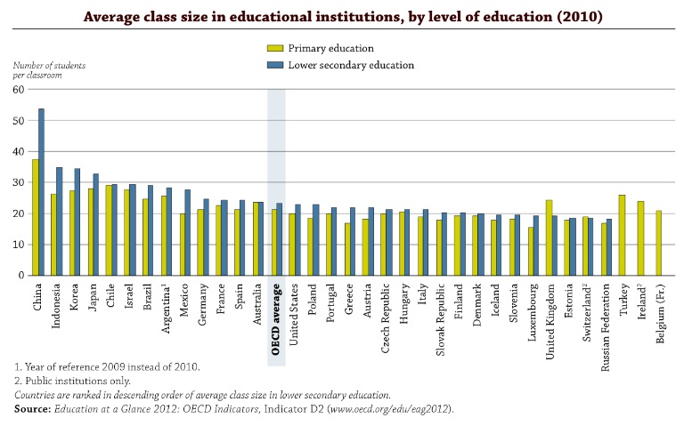 UCL Institute of Education remains number one for Education in QS ...