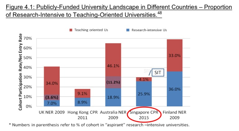 Statistic Report on Tuition Fee in Mainland China Essay