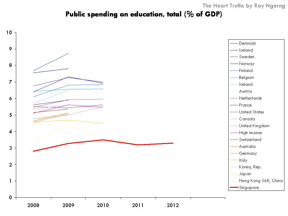 Importance Of Education In A Country's Progress