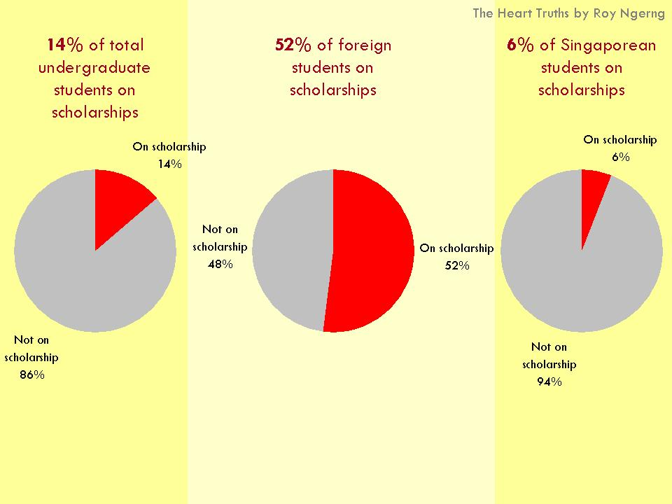 is the developing world overpopulated essay scholarships   essay        is the developing world overpopulated essay scholarships   image