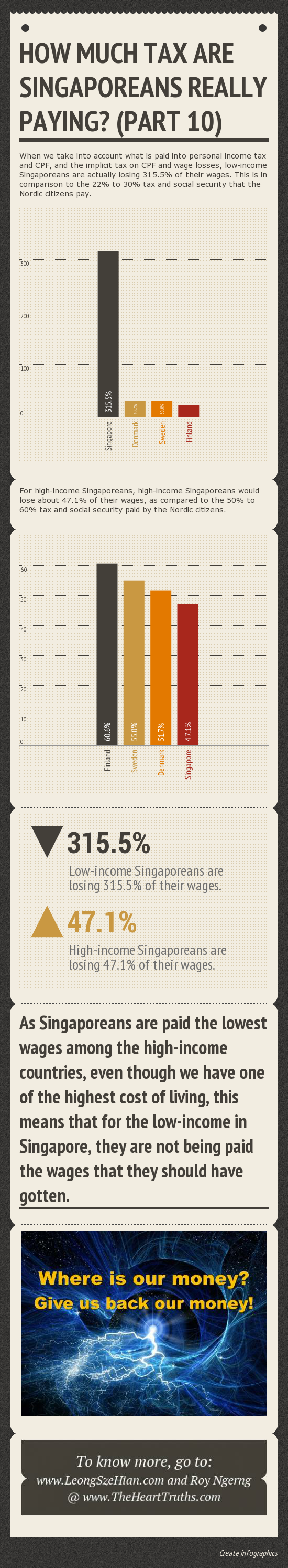 How Much Tax Are Singaporeans Really Paying Part 10