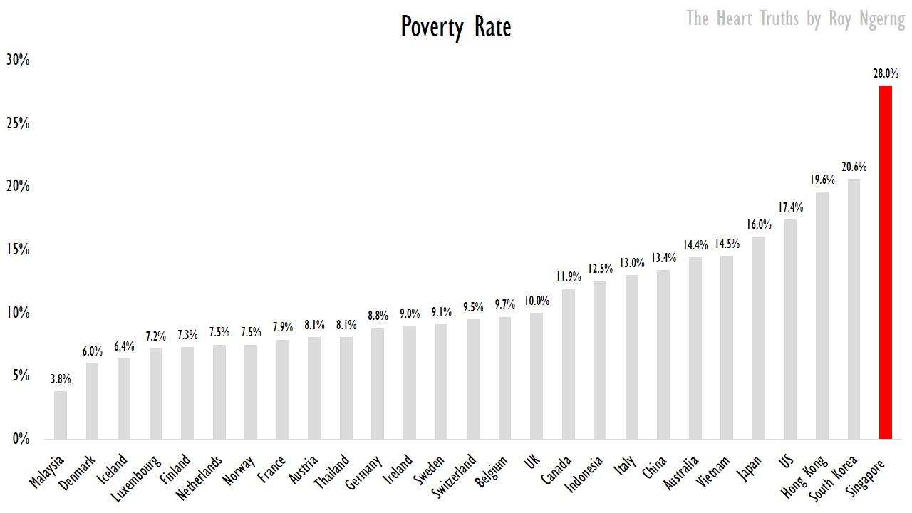 Free Essays on Third World Poverty through