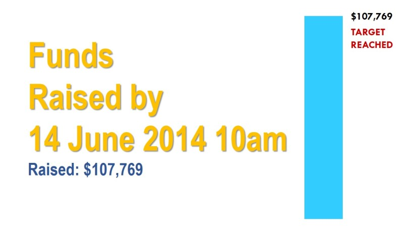 Funds Raised  by 14 June 2014 10pm