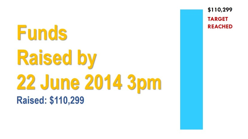 Funds Raised  by 22 June 2014 3pm