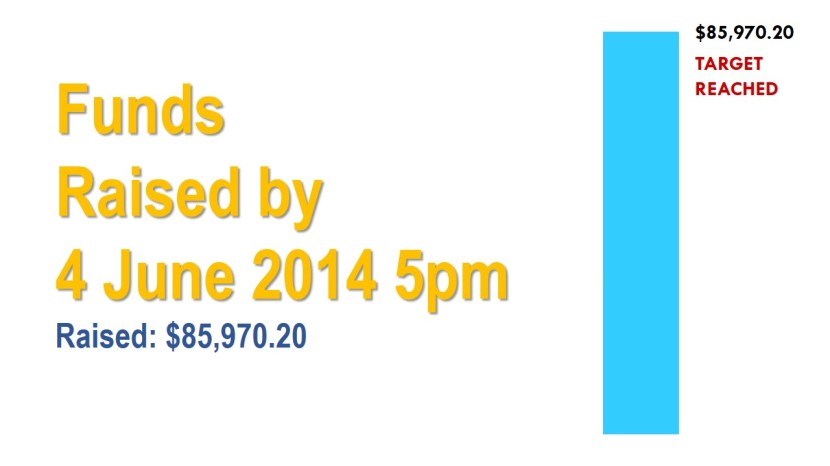 Funds Raised  by 5 June 2014 5pm