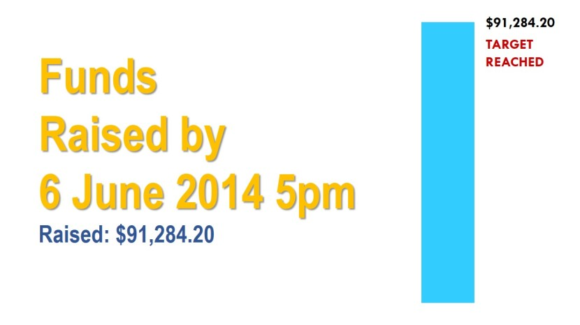 Funds Raised  by 6 June 2014 5pm
