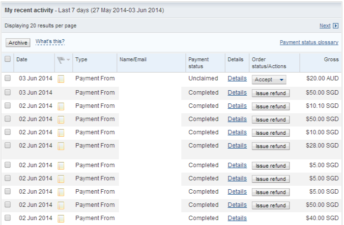 PayPal 2 to 3 June 2014