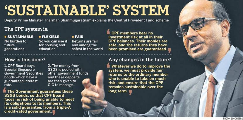 CPF Sustainable System