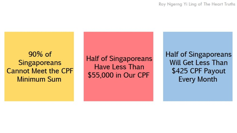 Singaporeans Have Only $55,000 In Our CPF! 90% Cannot Even Meet The CPF Minimum Sum!