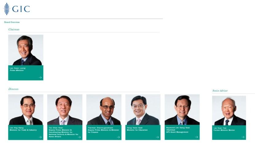 GIC Board of Directors