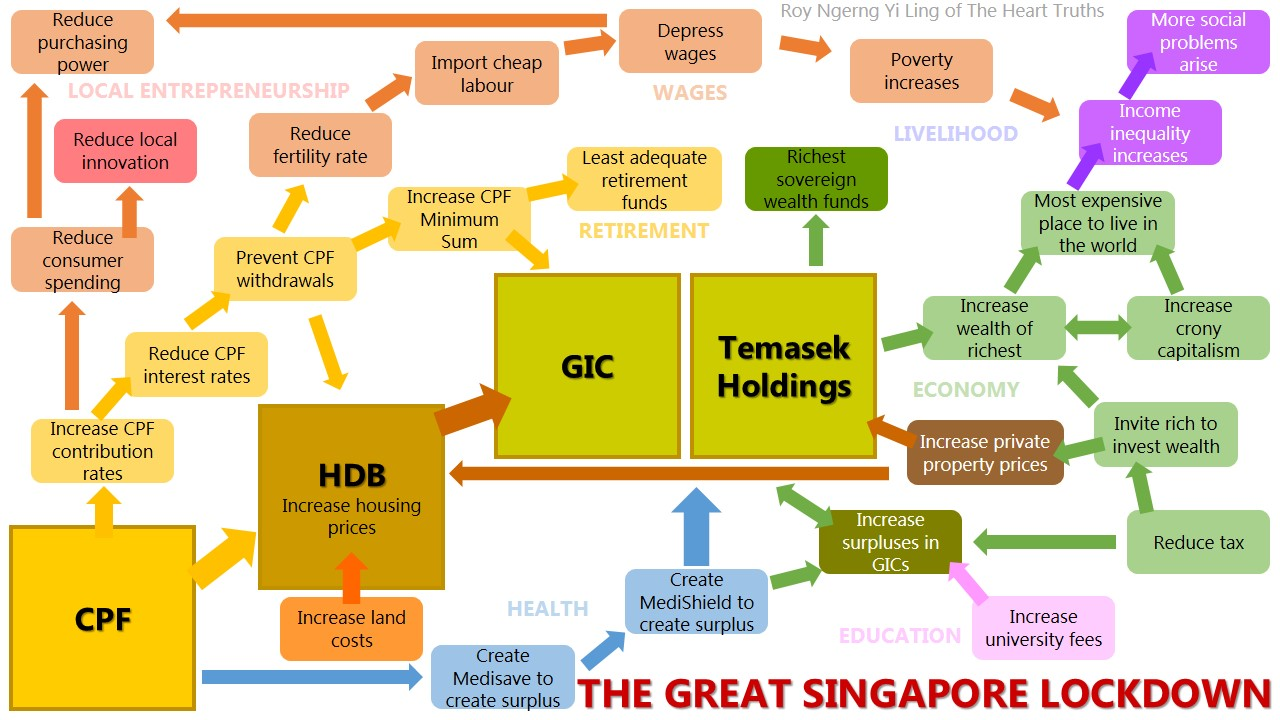 an introduction to the history of the singapores economy Introduction of singapore history, singapore's independence, growth & economy in the last century.