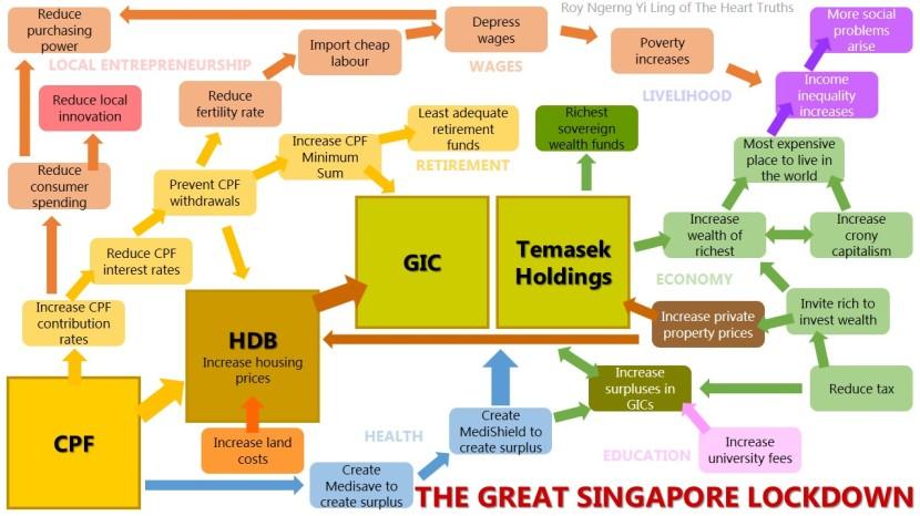 THE GREAT SINGAPORE LOCKDOWN