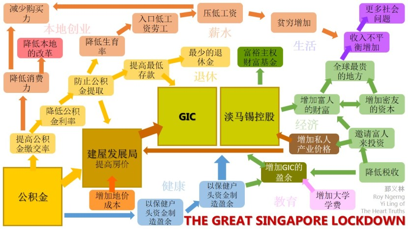 THE GREAT SINGAPORE LOCKDOWN@chinese
