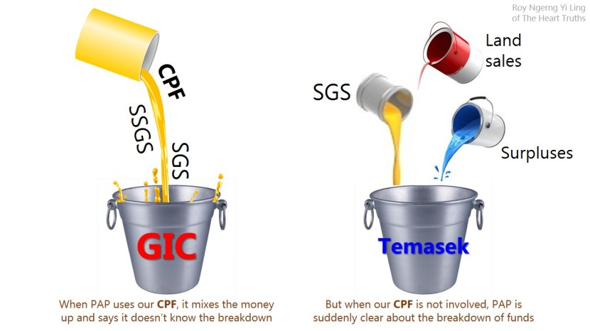GIC Temasek CPF mixed up