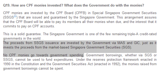 How are CPF monies invested