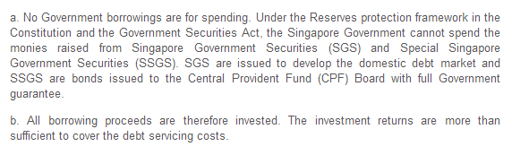 No borrowings are spent and are invested