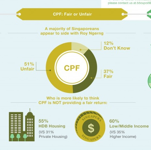 The CPF Debate cropped