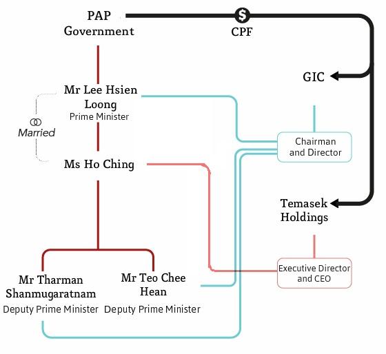 PAP-GIC-Temasek Holdings-Web__