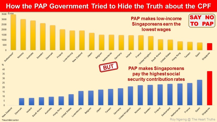 5 How the PAP Government Tried to Hide the Truth about the CPF @ Contribution Rates