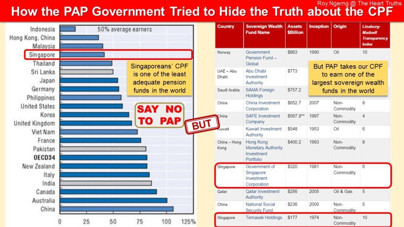 6 How the PAP Government Tried to Hide the Truth about the CPF @ Sovereign Wealth Funds