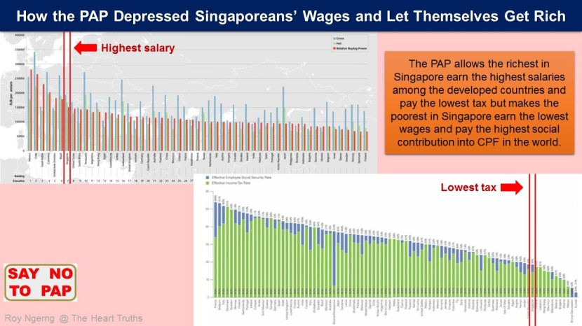 7 How the PAP Government Restricted Singaporeans' Labour Rights @ Richest Highest Salary Lowest Tax