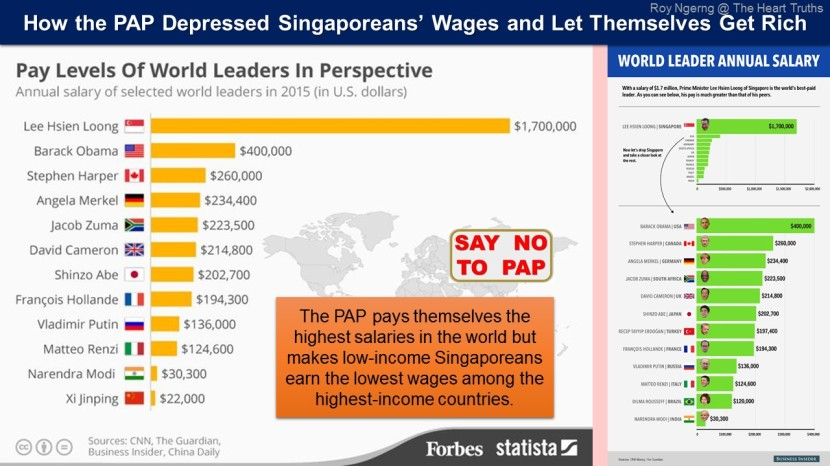 8 How the PAP Government Restricted Singaporeans' Labour Rights @ Highest Prime Minister Salary