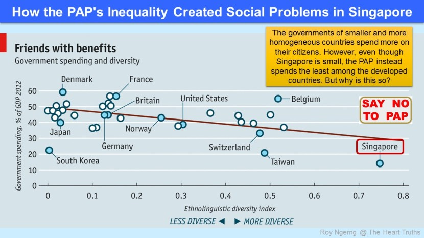 3  How the PAP's Inequality Created Social Problems in Singapore @ Diversity
