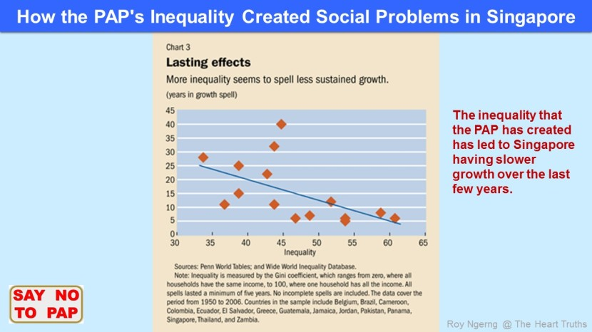 4  How the PAP's Inequality Created Social Problems in Singapore @ Growth