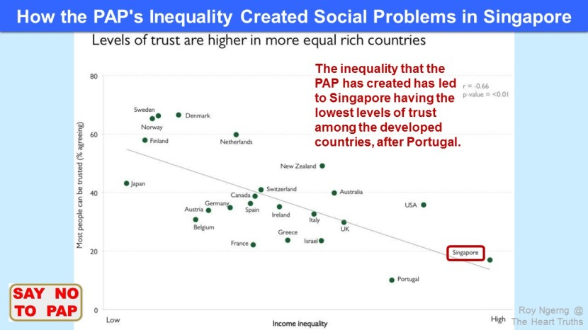 6  How the PAP's Inequality Created Social Problems in Singapore @ Trust