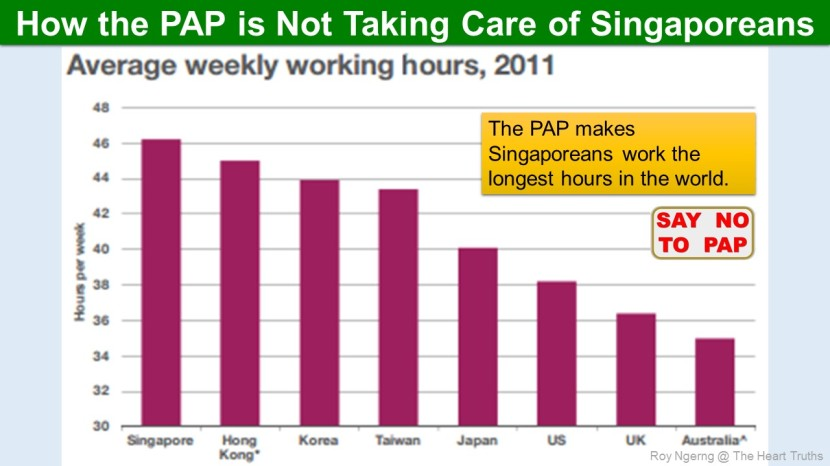 7 How the PAP is Not Taking Care of Singaporeans @ Working Hours