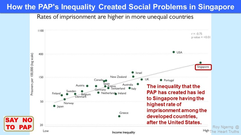 8  How the PAP's Inequality Created Social Problems in Singapore @ Imprisonment