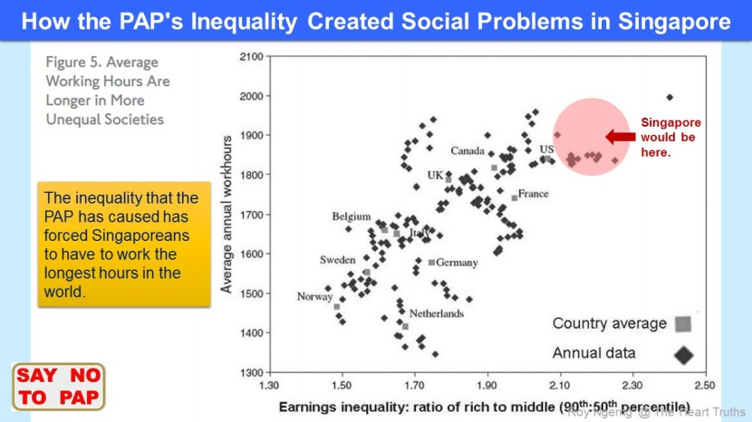 9 How the PAP's Inequality Created Social Problems in Singapore @ Hours