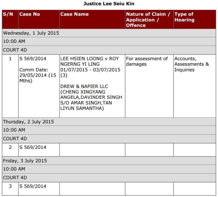 Lee Hsien Loong vs Roy Ngerng Yi Ling Defamation Suit Assessment of Damages