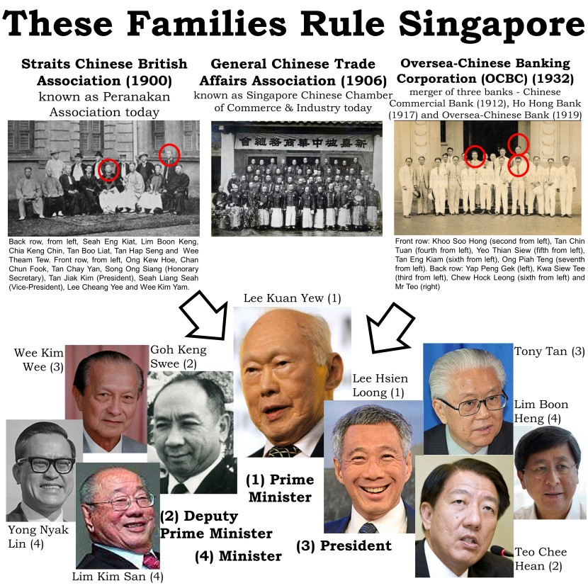 These Families Rule Singapore final
