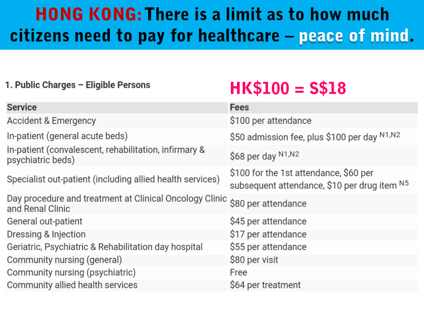 1 Hong Kong Healthcare Co-Payment Limit.png