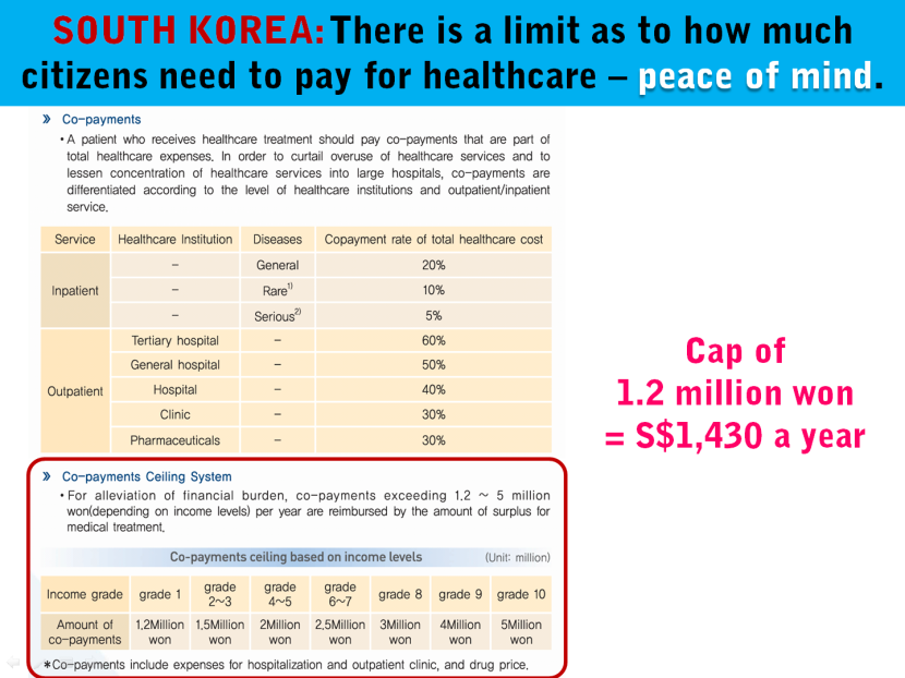 3 South Korea Healthcare Co-Payment Limit.png