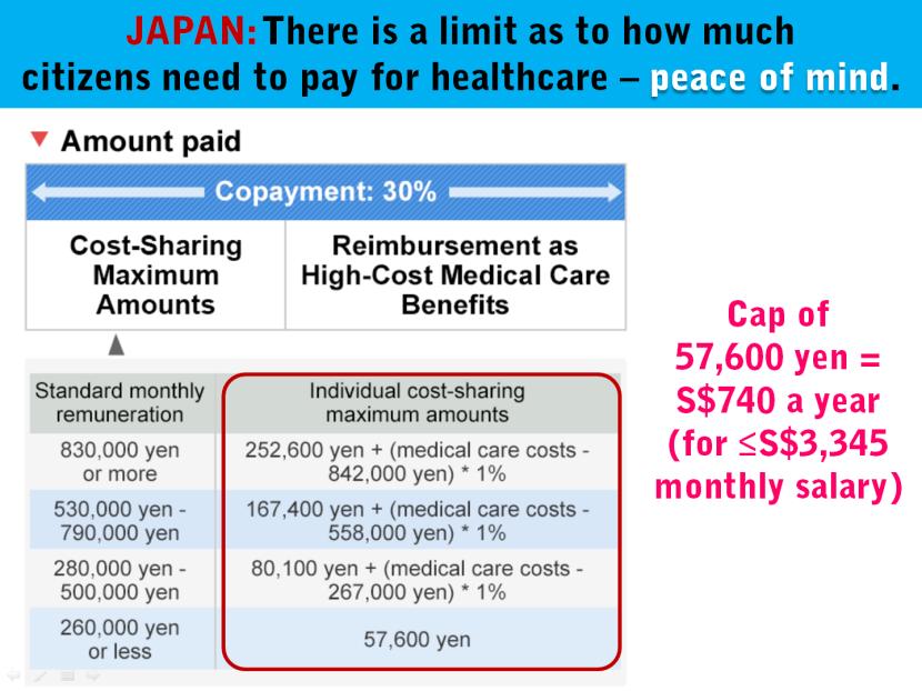 4 Japan Healthcare Co-Payment Limit.png