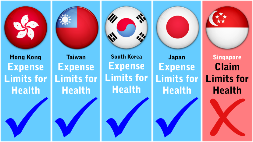 Hong Kong Taiwan South Korea Japan Singapore Health Expense and Claim Limits.png