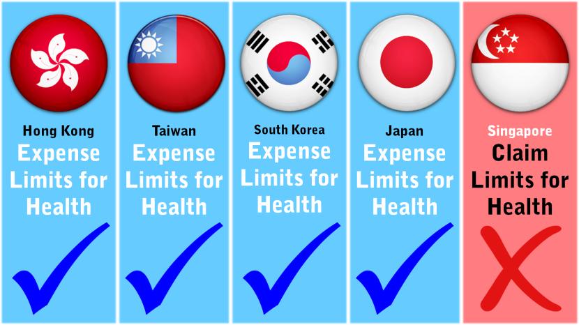 Hong Kong Taiwan South Korea Japan Singapore Health Expense and Claim Limits.png