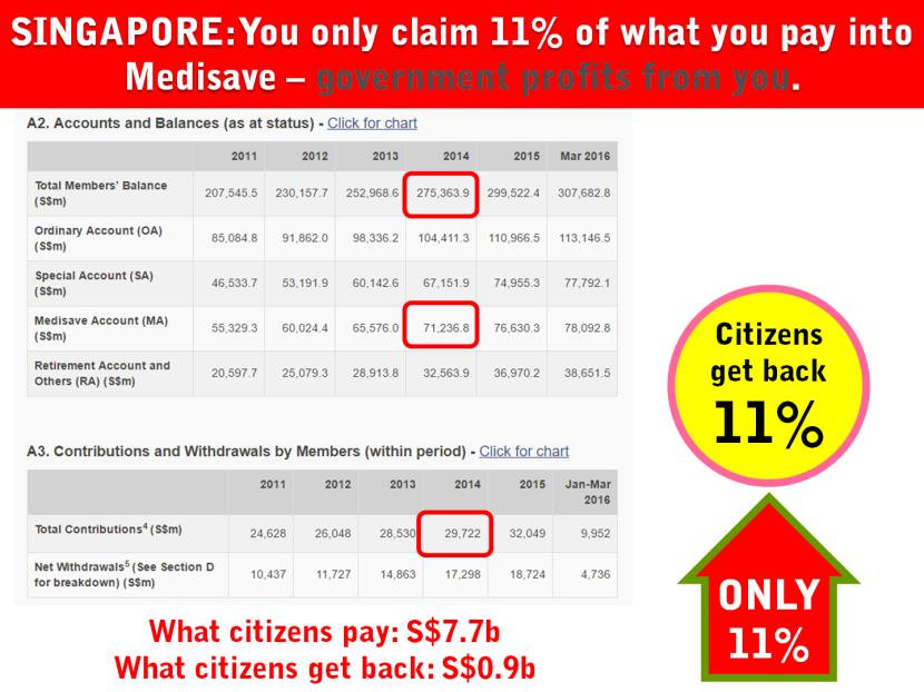 11 Singapore Contribution Claim Health Insurance.png