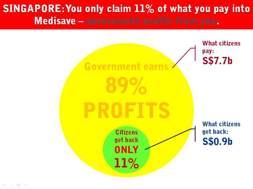 12 Singapore Contribution Claim Health Insurance