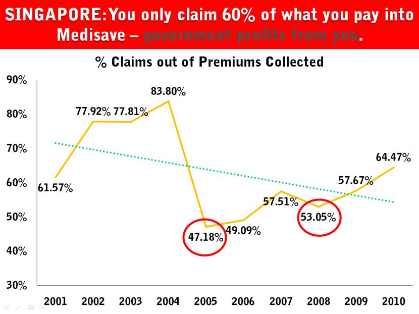 15 Singapore Contribution Claim Health Insurance.png