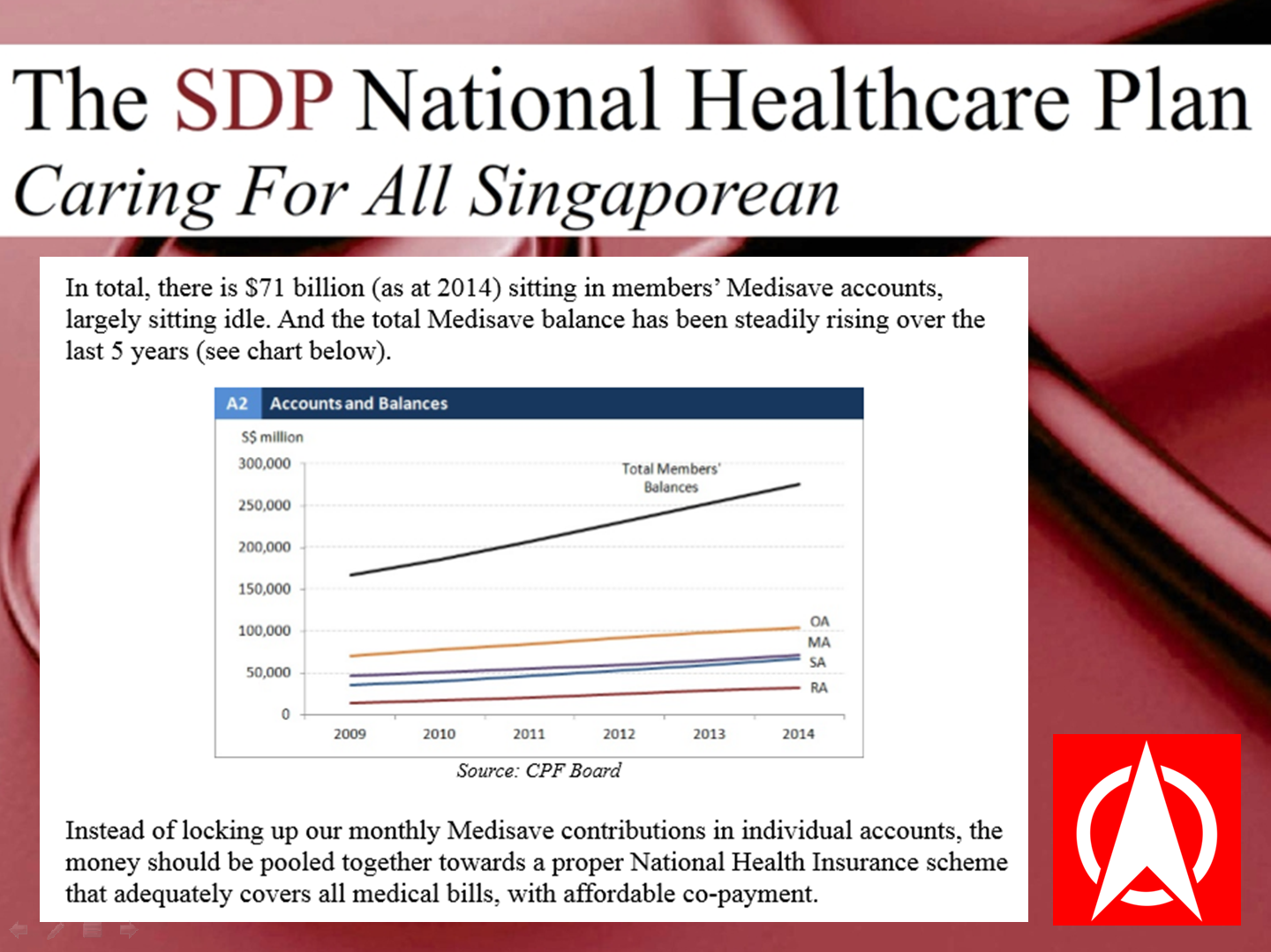 17 SDP National Healthcare Plan.png