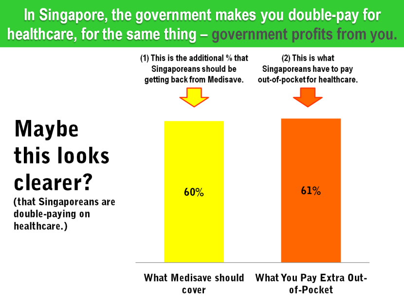 17 Singapore Health Insurance Contribution Rate vs Total Expenditure.png