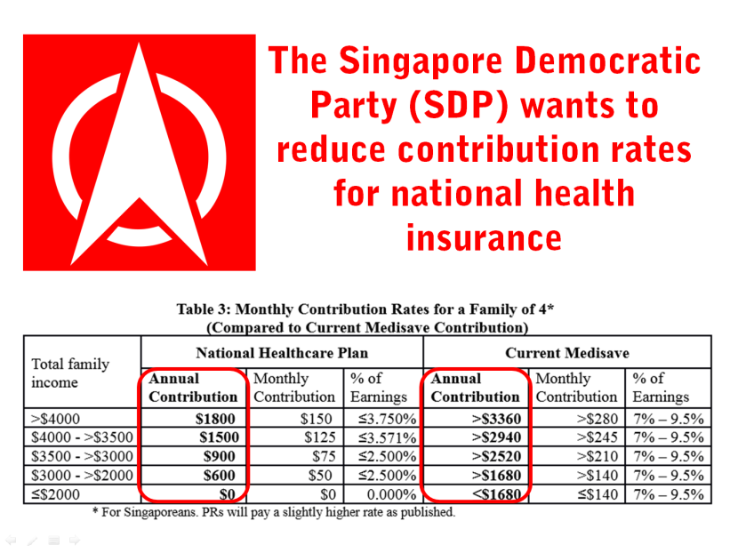 19 SDP National Healthcare Plan Solutions.png