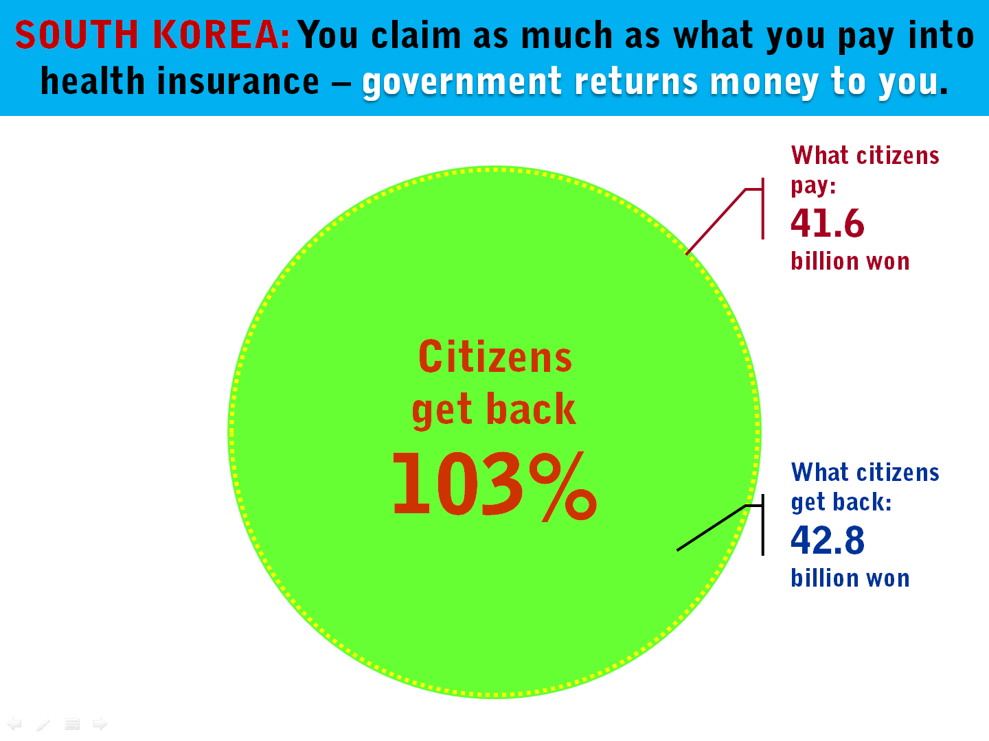 4 South Korea Contribution Claim Health Insurance.png