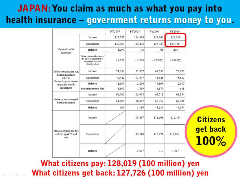 5 Japan Contribution Claim Health Insurance.png