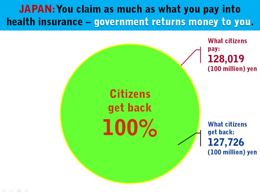 6 Japan Contribution Claim Health Insurance.png